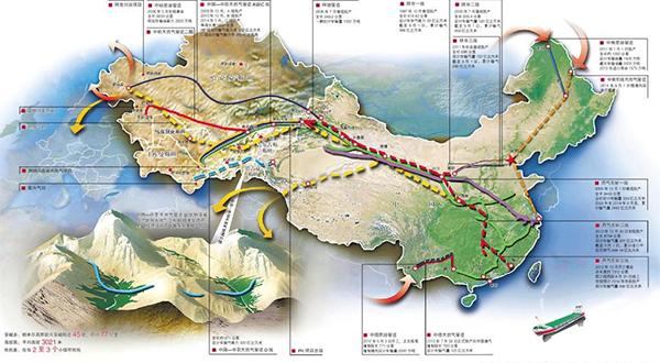 中亚天然气改变能源消费结构(中国