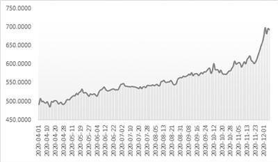 价格屡创新高煤炭经济新一轮周期上行或至